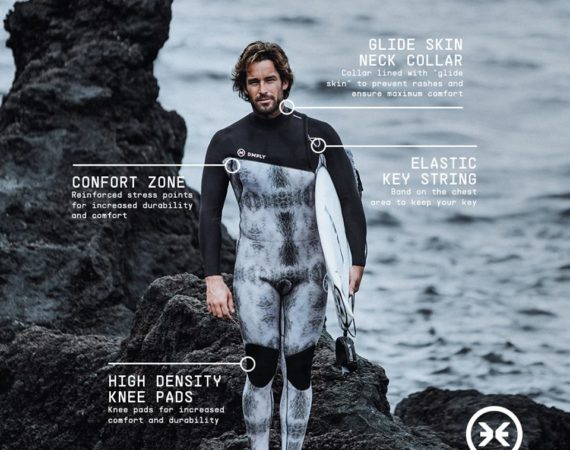 Deeply Wetsuits  Watermansport